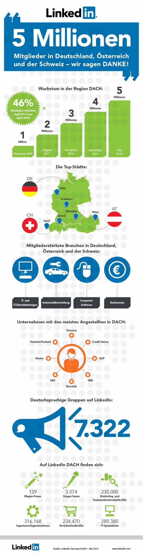 linkedin-infographik-1