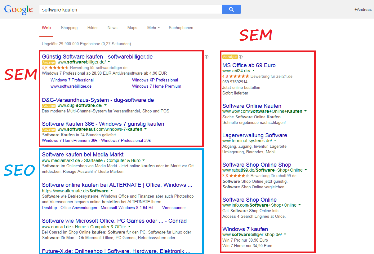 SEO, SEM im Google Search