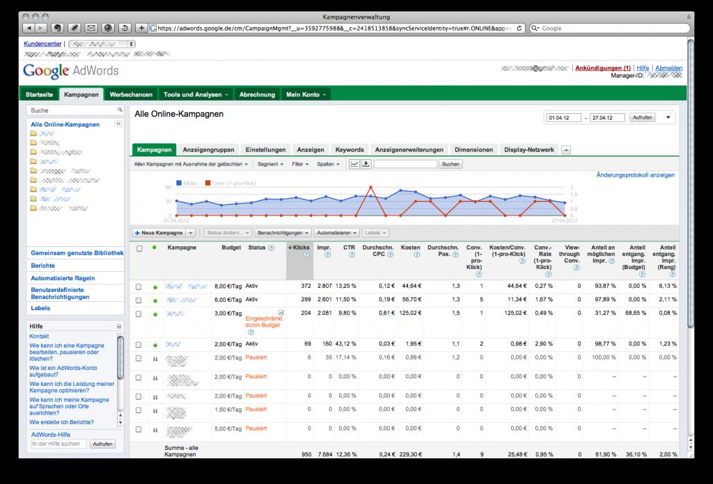 Google Adwords (SEM) . Übersicht über das AdWords Konto, Kontensteuerung und Controlling