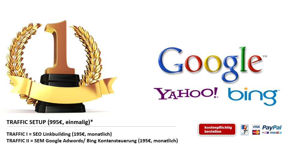 206 geheime Google Ranking Faktoren: Die vollständige Liste