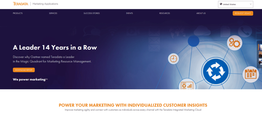 Marketing Automation Software aprimo