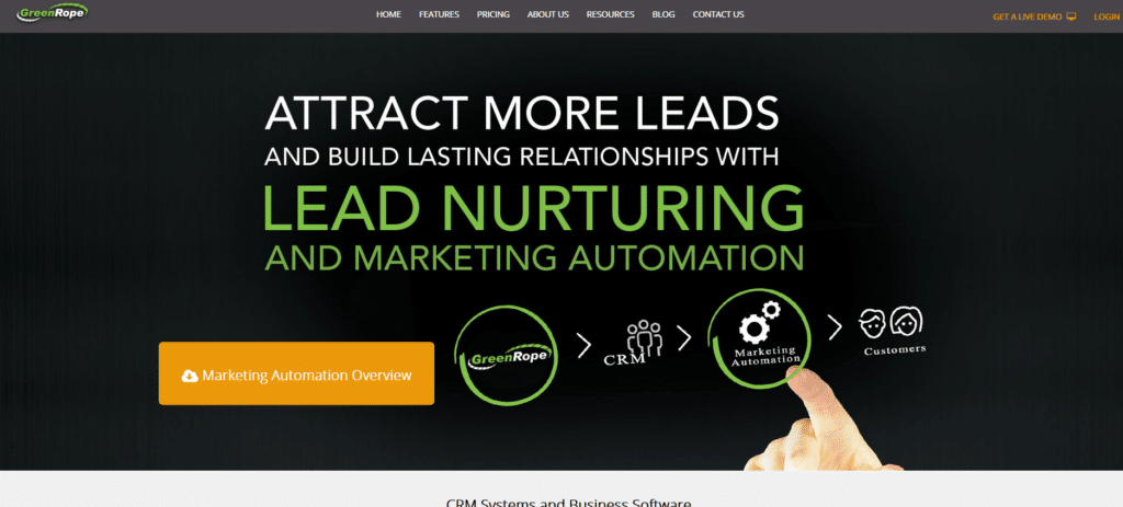 Marketing Automation Software Greenrope