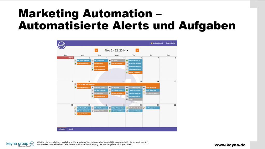 Marketing Automation Alerts