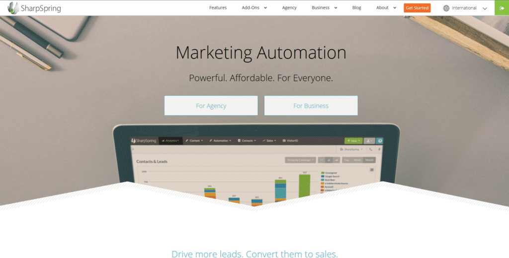 Marketing Automation Software Sharpspring