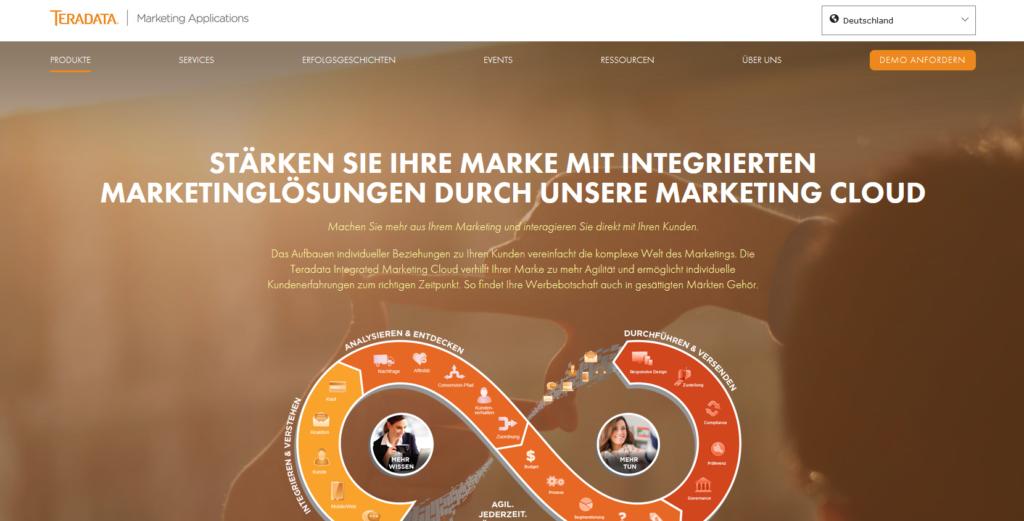 Marketing Automation Software Teradata Integrated Marketing