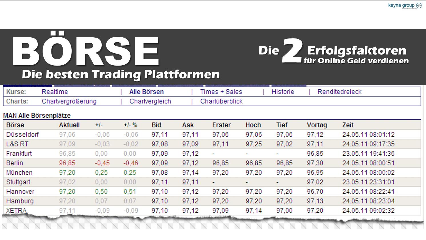 geld-verdienen-trading-signal