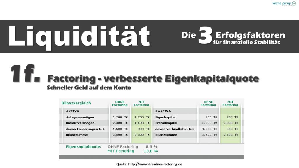 liquiditaet-factoring-eigenkapitalquote