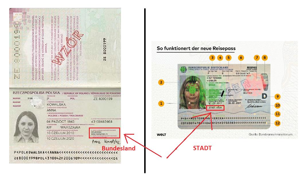 Personalausweis Duisburg