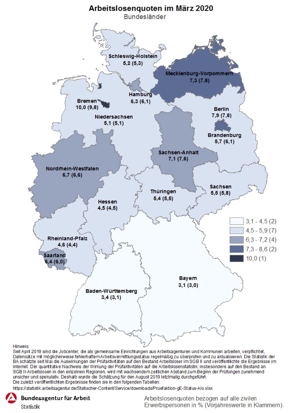 Existenzgründung Rudolstadt, Existenzgründung in Rudolstadt