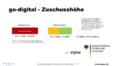 """Übersicht Förderprogramm Zuschuss """"go-digital"""""""